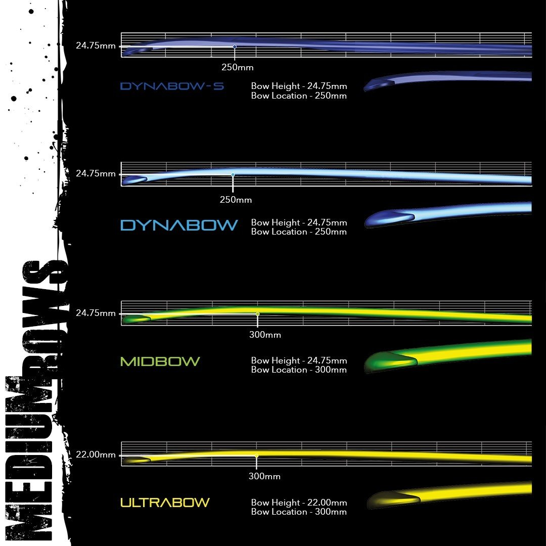 2021/22 Grays GX 1000 Ultrabow Junior Hockey Stick
